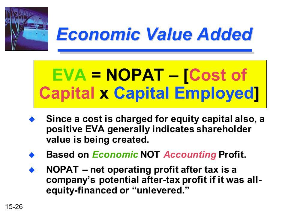 Capital x Capital Employed]
